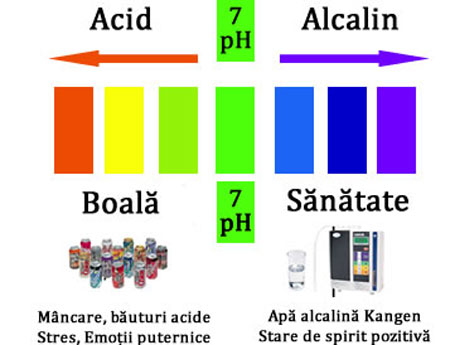 mediu alcalin in organism hpv high risk other dna